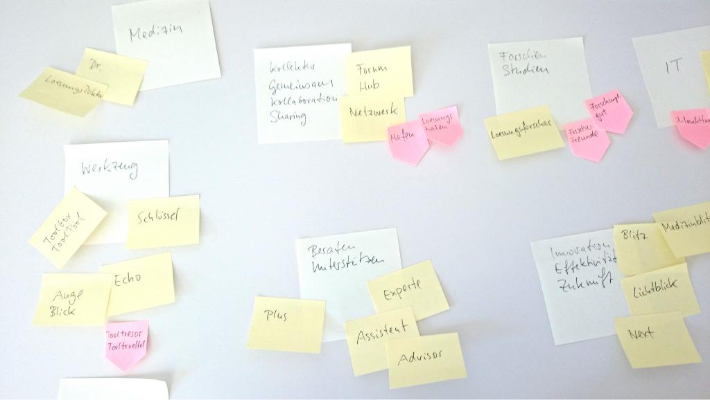 Foto vom Brainstorming der möglichen Namen fürt das Portal