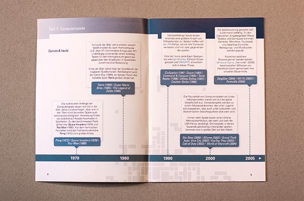 Unsere Broschüre Faszination Computerspiele fasst alle Basisinformationen zusammen, die man für den Einstieg benötigt.
